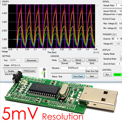 iCP12 (5mV) i- 6 Ch. PC Analog USB Oscilloscope Unlimited Logger IO DAQ ADC PWM