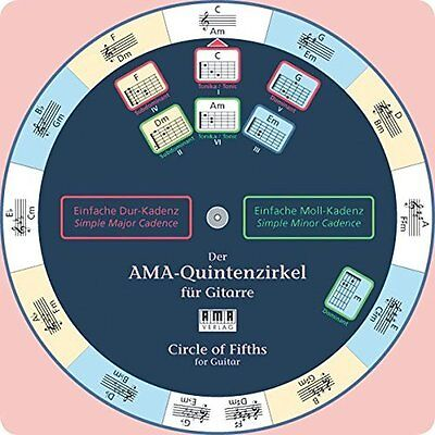 AMA-Quintenzirkel / Circle of Fifths for Guitar n/a