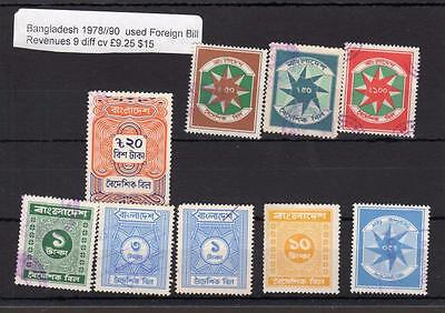 Collection Of Bangladesh Revenues / Fiscals