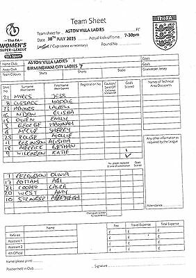 Teamsheet - Aston Villa Ladies v Birmingham City Ladies 2015/16