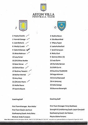 Teamsheet - Aston Villa Ladies v Portsmouth Ladies (Undated)