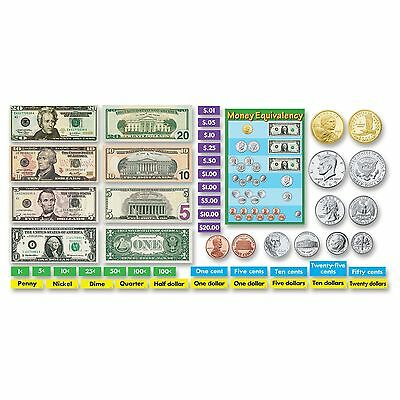 Trend Us Money Bulletin Board Set - Learning Theme/subject - 6 Coin, 4 Bill, 31