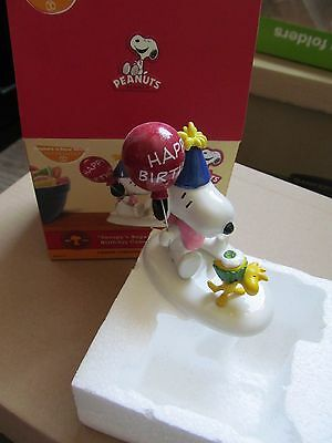 Peanuts Snoopy August Birthstone Figurine