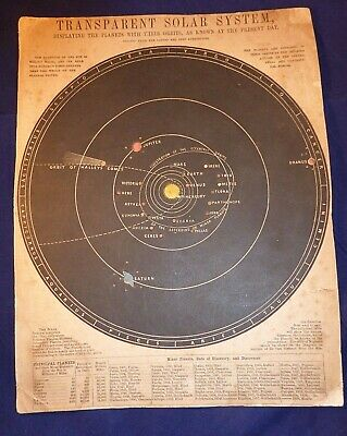 Rare  'Transparent Solar System Displaying the Planets with Their Orbits' c1858