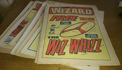 10 Wizard Comics 1970S