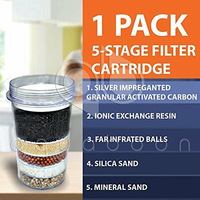 5-Stage Replacement Mineral Filter Cartridge for Zen Countertop & Water Cooler W