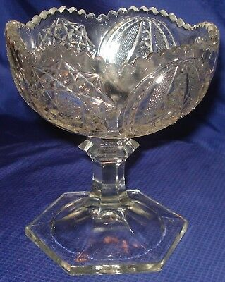 RP820 Vtg EAPG Clear Glass Footed Candy Dish Bowl