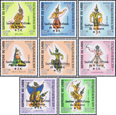 Support for war victims (MNH)