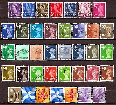 QEII Regional Issues SCOTLAND used (j796)