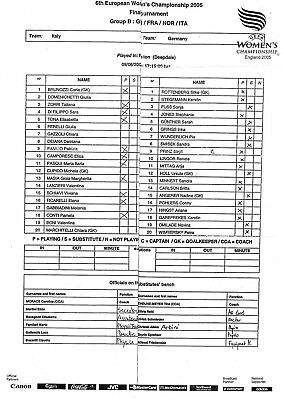 Teamsheet - Italy Women v Germany Women 09.06.2005