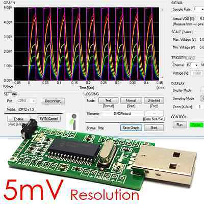 Promo! iCP12 (5mV)- 6 Ch. PC Analog USB Oscilloscope Unlimited Logger IO DAQ ADC