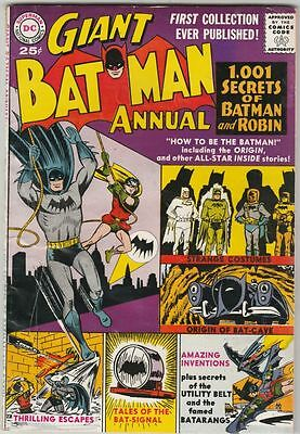 Batman Annual #1 strict VG/FN-  5.0   Cover - Batmobile   Many more Bats up
