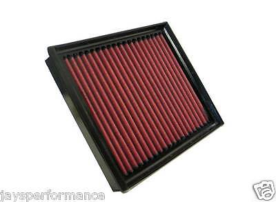 Kn Air Filter Replacement For Fiat Palio All Models