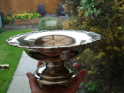 "Art Nouveau Silver Plated Tazza Comport by Walker & Hall 8"" ~  1885-1905"