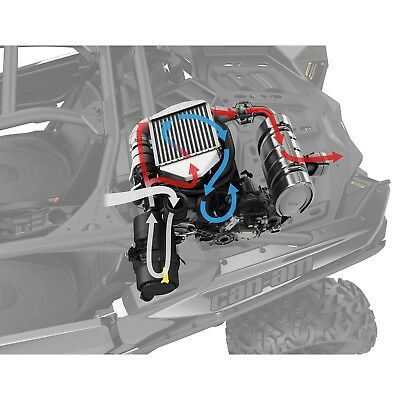 Can-Am High Output 172HP Ugrade Kit X3 P/N  715004700