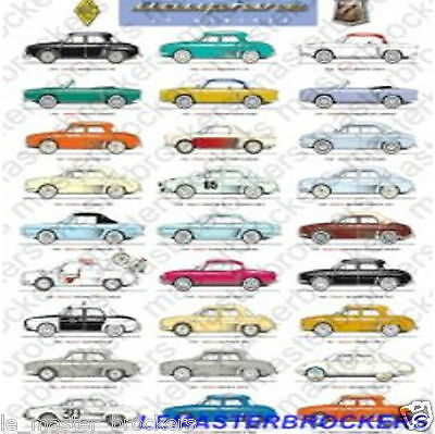 Diaporama affiche Renault DAUPHINE  Affiche fiche Poster voiture collection