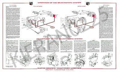 (A3) David Brown Case Poster Tractor Operation of the Selectamatic System