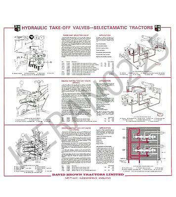 (A3) David Brown Case Poster Brochure Tractor Hydraulic Take Off