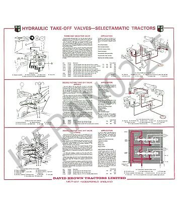 (A3) David Brown Case Poster Tractor Hydraulic Take Off