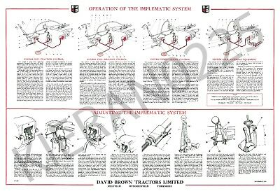 (A3) David Brown Case Tractor Hydraulic Poster Implematic hydraulic operations