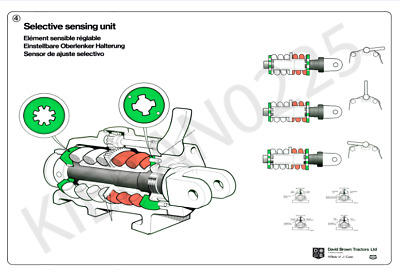 (A3) David Brown Case Poster Hydraulics showing the selective sensing unit