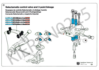 (A3) David Brown Case Poster Selectamatic hydraulics Valve And 3 Point Linkage