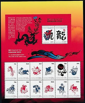 2012 Christmas Island Year Of The Dragon Sheetlet Fine Mint Mnh