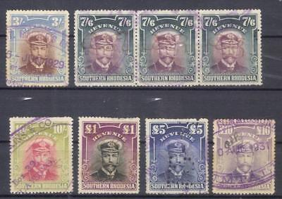 SOUTHERN RHODESIA revenues up to £10 fiscal