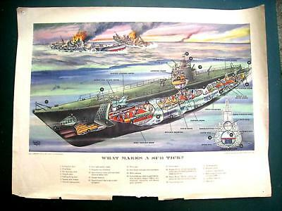 WWII Logan Reavis Poster Ebco Electric Boat What Makes a Sub Tick Cutaway 1945