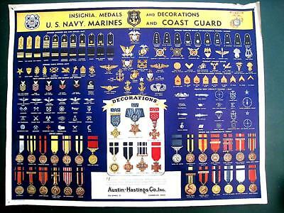 WWII US Navy Marines Coast Guard Insignia Medals Decorations 1942 Poster Print