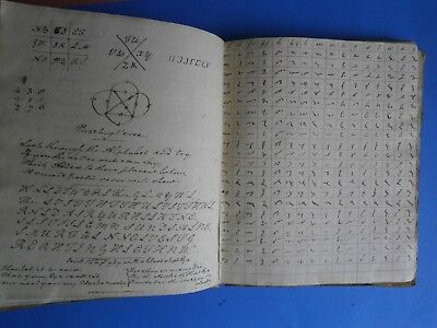 Manuscript commonplace book with shorthand section, early 19th century