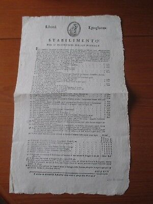 1800 Italy Finance Financial Document