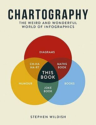 Chartography: The Weird and Wonderful World of Infographics by Wildish, Stephen