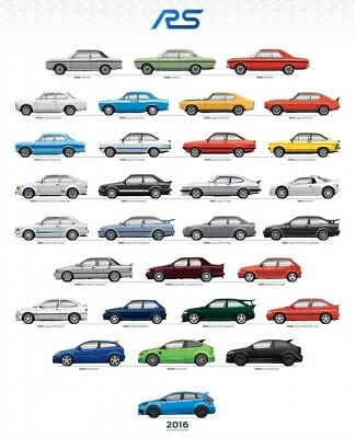 A3 Ford RS 40 Years of Evolution Escort Capri Sierra Focus Cosworth Poster