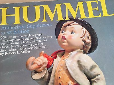 Robert L. Miller - HUMMEL - Authorized Supplement to 1st. Edition 1979 Year.