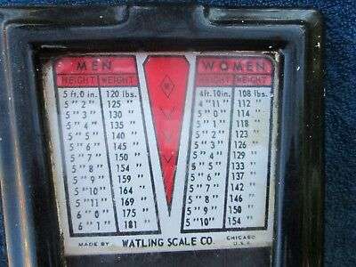Vintage Watling Scale Co Coin Operated Scales  Weight Scheldule Porcelain Sign