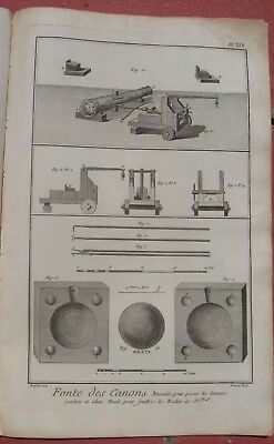 1765 Seven Diderot Engravings - CANNON FOUNDRY - Cannon Ball Molds & Manufacture