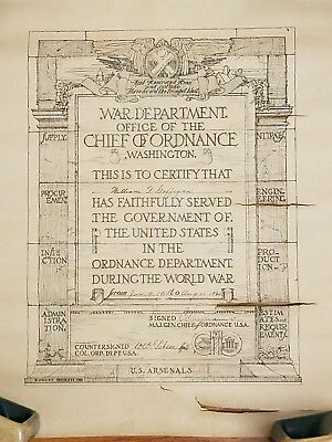 WWI ORDNANCE Honorable Discharge Gaffigan Signed Major General Clarence Williams