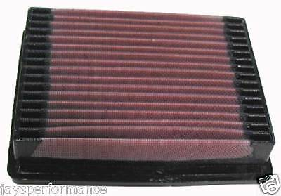 Kn Air Filter (33-2022) Replacement High Flow Filtration