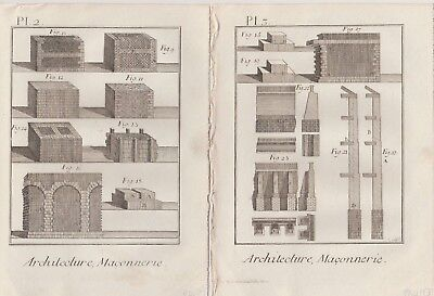1788 Two Diderot Engravings - ARCHITECTURE - Elevations & Sections of Masonry
