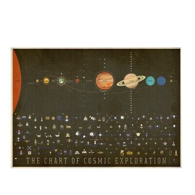 Solar System The Chart of Cosmic Exploration Educational Art Poster 50*70cm