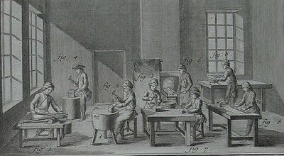1765 Fine Diderot Engraving - NEEDLE MAKING - Workshop, Production &  Tools