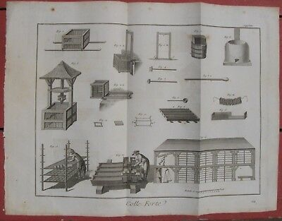 """1763 Folio Diderot Engraving - GLUE MANUFACTURING PROCESS  - """"Colle Forte"""""""