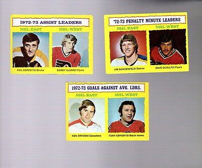 1973 - 74 Topps Hockey Set GOALS AGAINST AVE., ASSISTS, PEN MIN LEADERS Card LOT