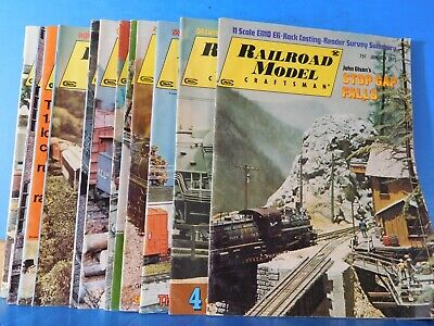 Railroad Model Craftsman Magazine Complete Year 1975 12 issues