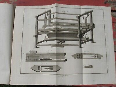 "1765 Diderot Engraving - Cloth Maker (""Draperie"") - Plate IV - Machinery Details"