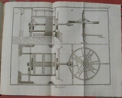 "1765 Diderot Engraving - Cloth Maker (""Draperie"") - Plate X - Crimping Machine"