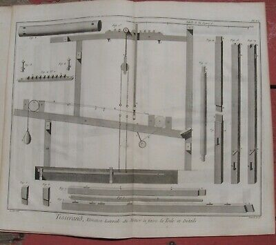 1765 Double-Page Diderot Engraving - CLOTH WEAVING LOOM - Structural details