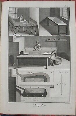 1765 Set of Three Diderot Engravings - HAT MAKER - (Chapelier) - Workshop &Tools