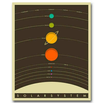 Hot Solar System Vintage Classic Astronomy Planets Silk Poster Art Print Y944